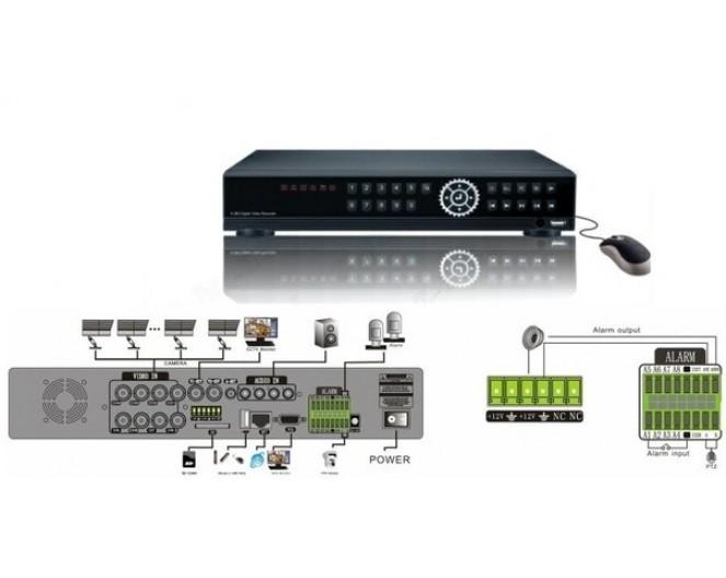 Видеорегистратор DVR-D804D, Pentaplex, 2хHDD-ready, LAN, 4хBNC, USB