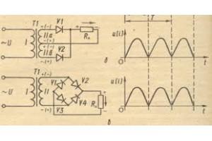 Типы выпрямителей переменного тока: двухполярные и другие типы выпрямителей